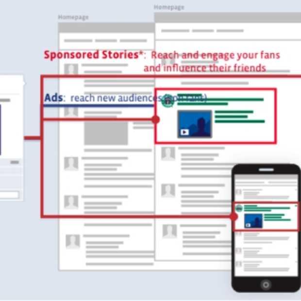 Na 9 april geen Sponsored Stories meer op Facebook