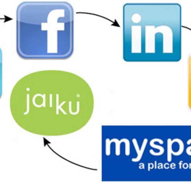 Nederlands MKB beter vindbaar op Sociale media