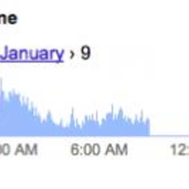 """Nieuws gaat viral """"Facebook will end on march 15th"""""""