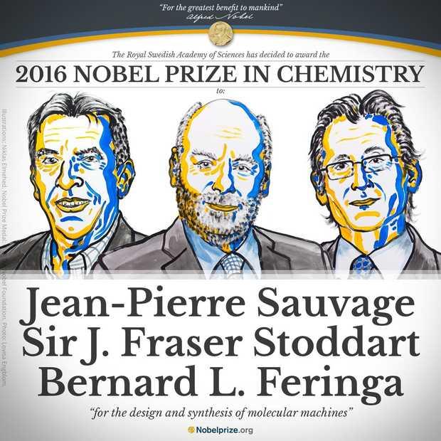 Nederlander Ben Feringa wint Nobelprijs voor Scheikunde