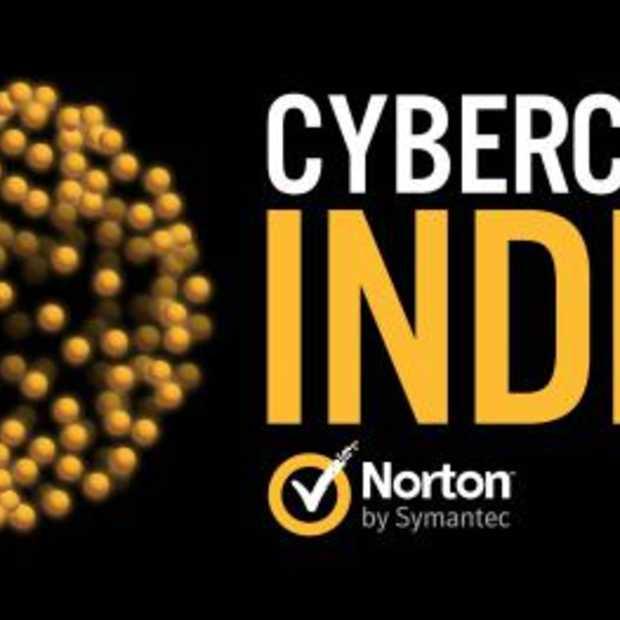 Norton introduceert CyberCrime Index