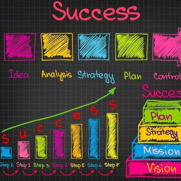 5 manieren om je online marketingresultaten te verbeteren