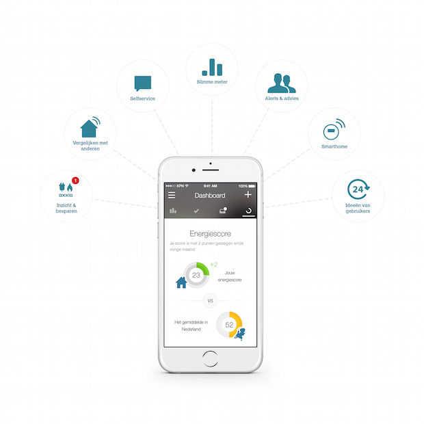 Eerste app waarmee iedereen zijn energieverbruik kan bijhouden
