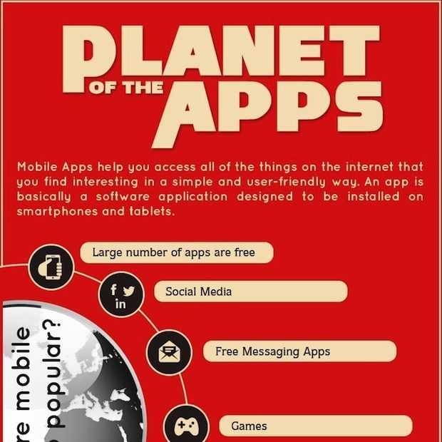 De App Planeet (Infographic)