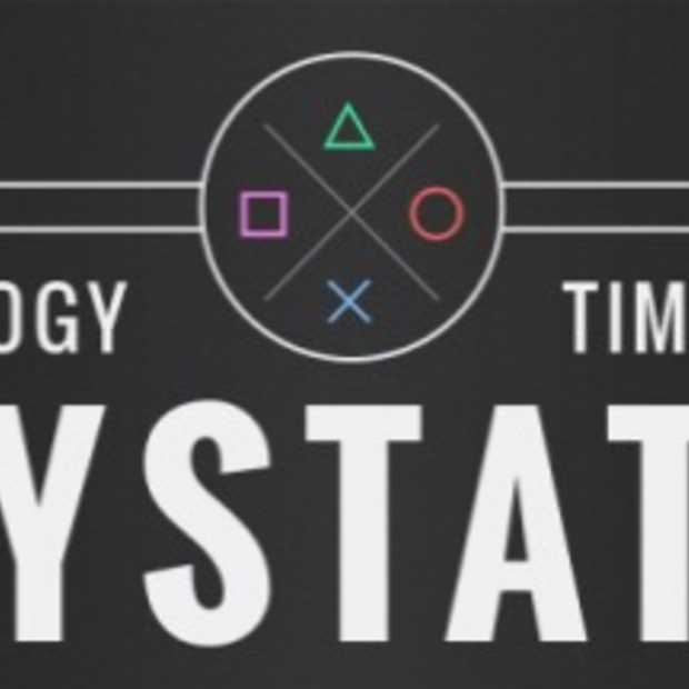 PlayStation Timeline [infographic]