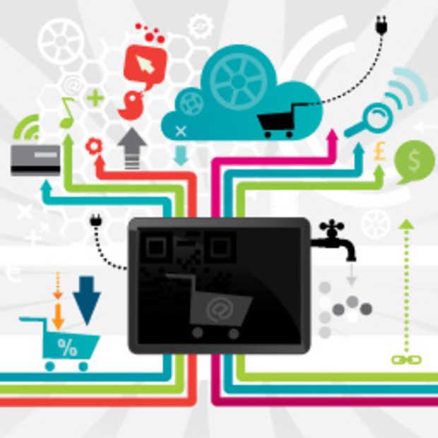 Q1 2014: Programmatic advertising; er is geen ontkomen meer aan