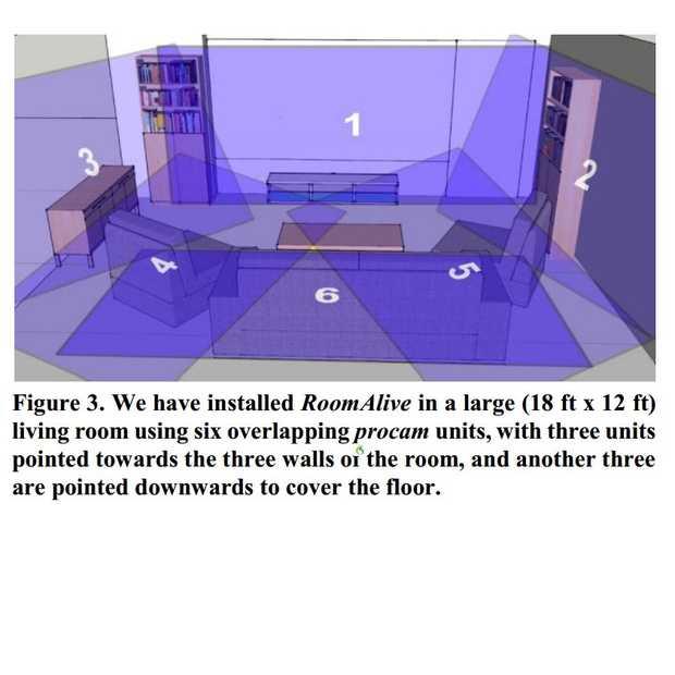 Spelen in de woonkamer (maar dan ook echt!) met Illumiroom