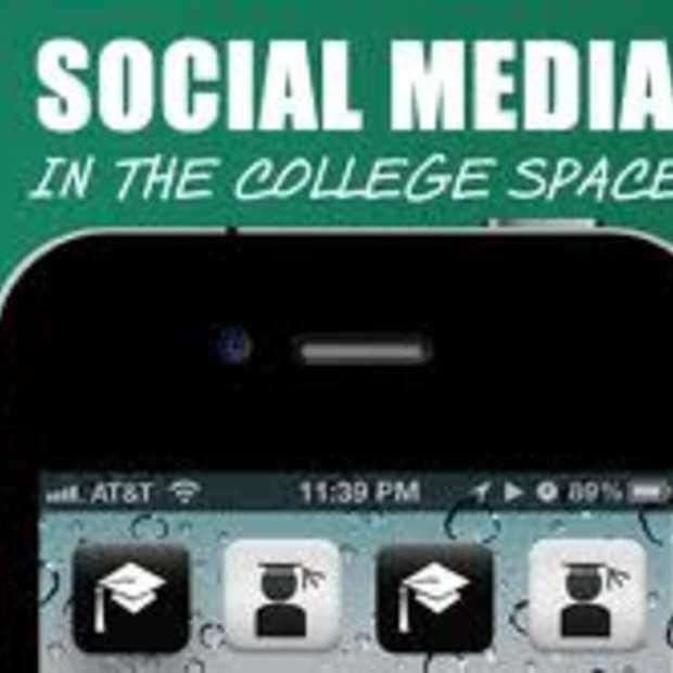 Ruim 40 procent studenten gebruikt sociale media voor studiedoeleinden