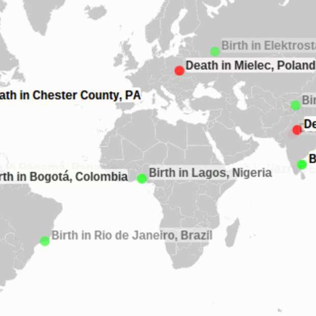 Simulatie geboorte en overlijden wereldwijd