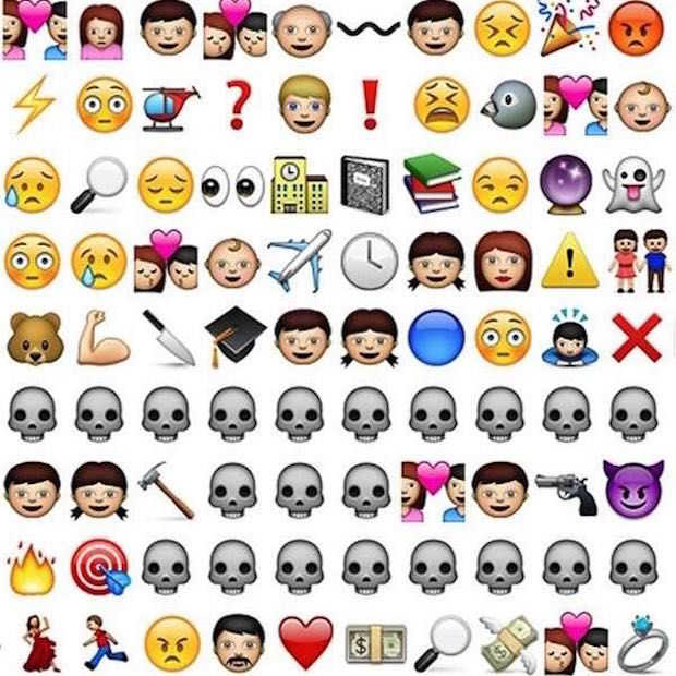 Dit zijn de meest gebruikte emoji's ter wereld