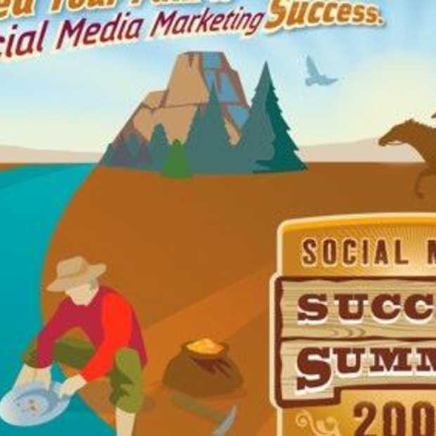 Social Media Marketing Industry Rapport