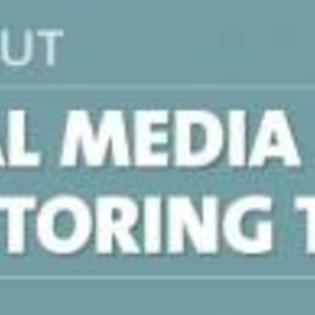 Social Media Monitoring Tools [Infographic]