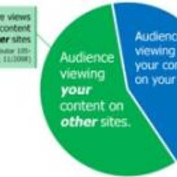 Start-up jaagt op gekopieerde content