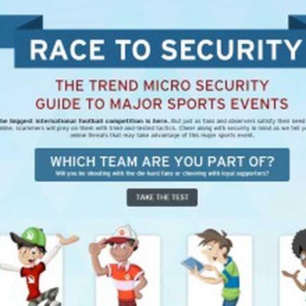 Tijdens het WK: Tips om cybercriminelen geen schot voor open doel te geven