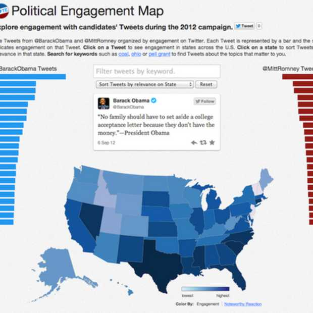 Twitter visualiseert de Amerikaanse presidentsverkiezingen