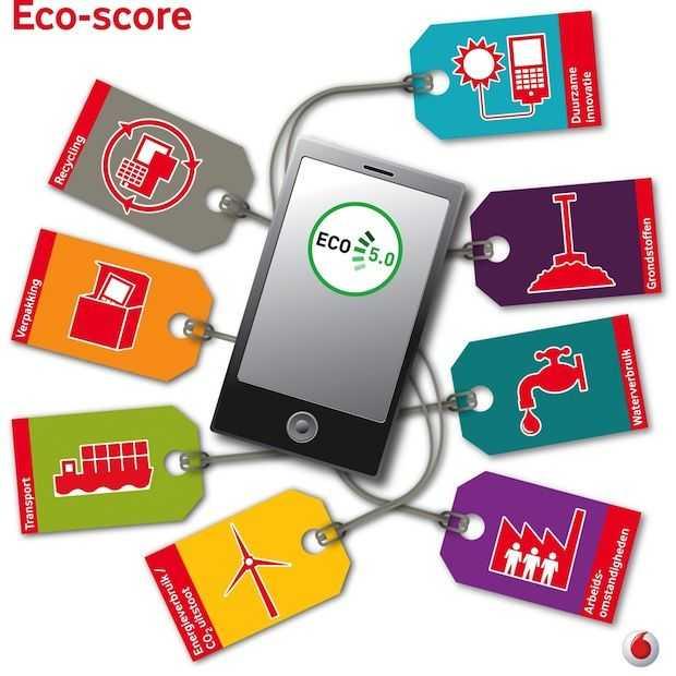 Vodafone wil dat klanten meer duurzame smartphones kopen