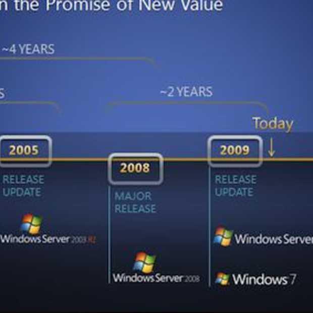 Windows 8 komt in 2012