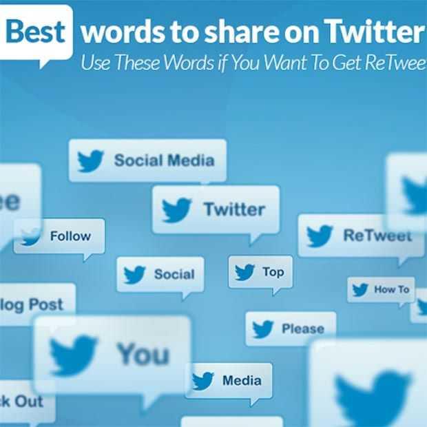 Deze woorden zorgen voor meer Social Shares