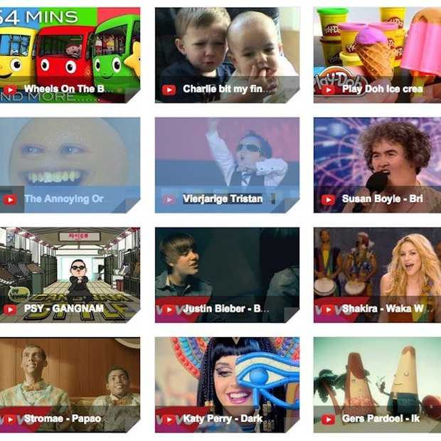 10 jaar YouTube: de populairste video's in Nederland sinds 2005