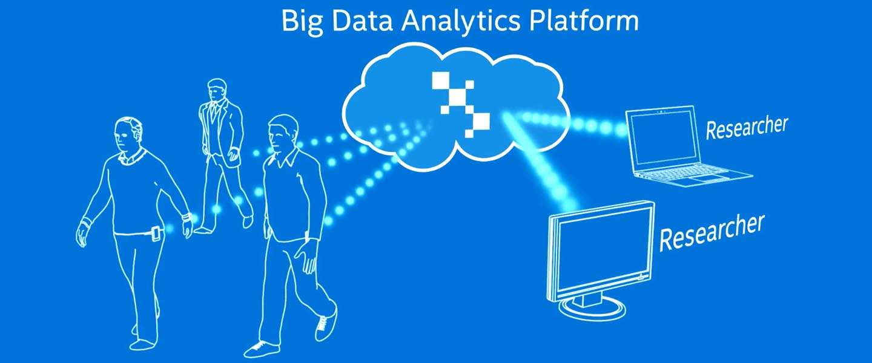 Michael J. Fox Foundation en Intel zetten Wearables en Big Data in