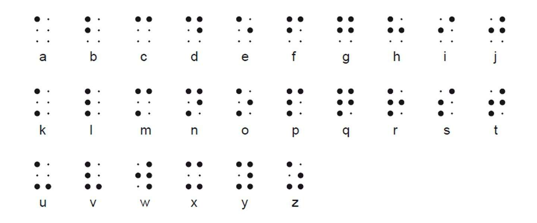 De dag van hypnose én braille