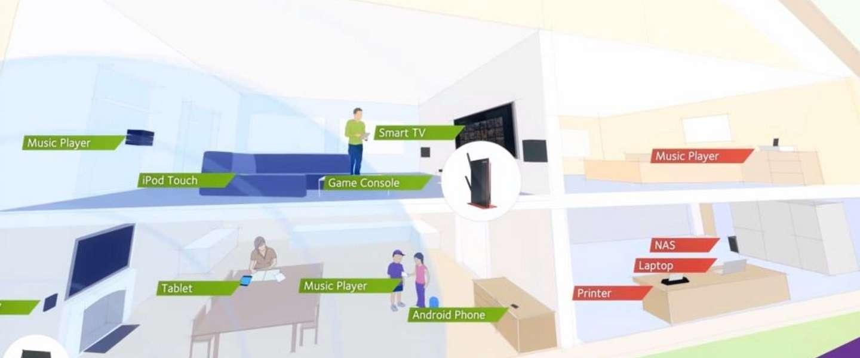 Netgear EX 6200 WiFi Repeater zorgt voor WiFi in en om het hele huis