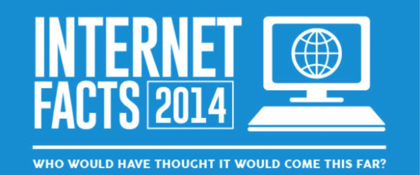 Infographic: 10 interessante internet-feitjes over 2014