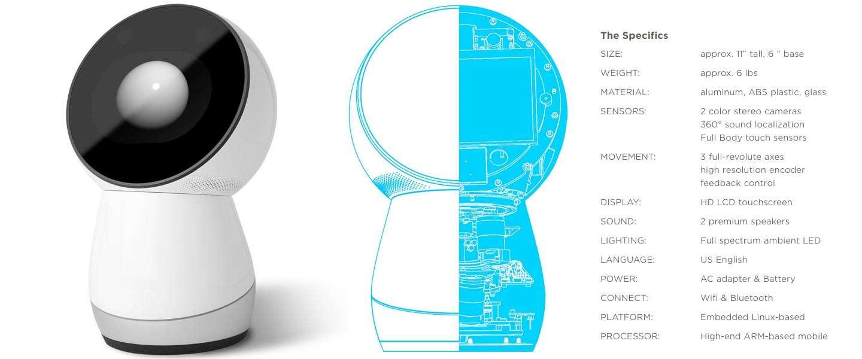 Dit is Jibo, een sociale Robot voor thuis