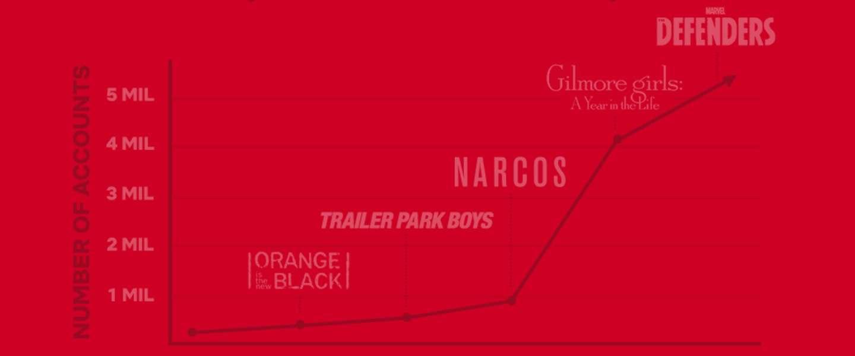 Netflix binge-racen: ben jij ook onderdeel van de nieuwe trend?