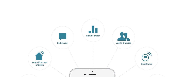 De onafhankelijke energie-app is nu live