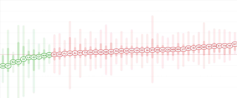 Bedenkers Instagram bouwen een Covid-19 tracker