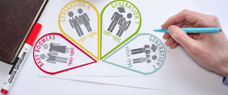 Xennials: de generatie geboren tussen 1977-1983 heeft een naam