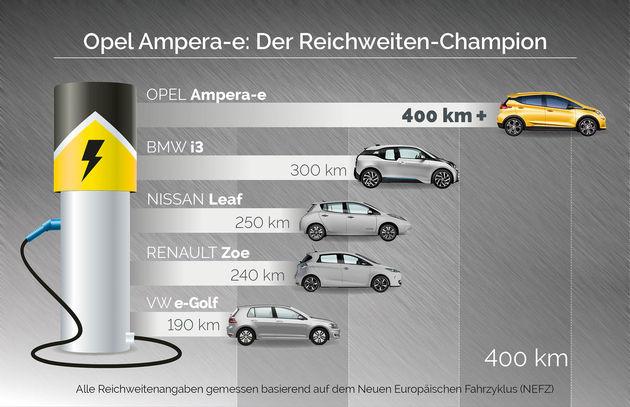 09-Opel-Ampera-E-302874-DE