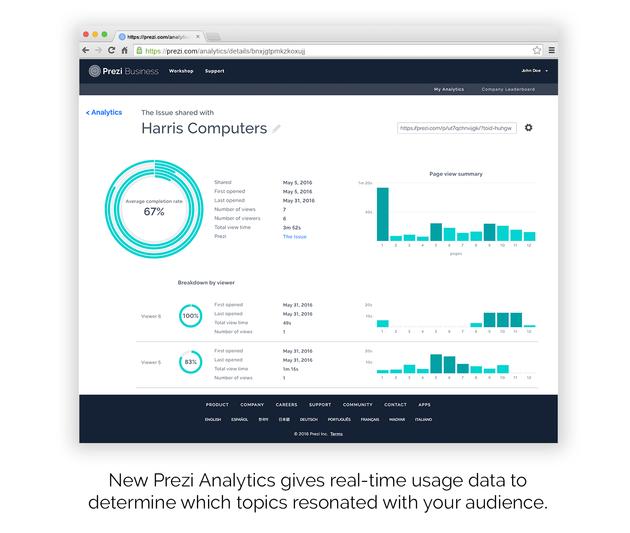 1 - Mac - Analytics