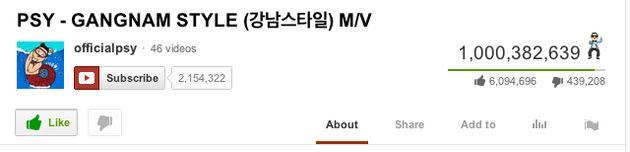 1 miljard views voor Gangnam Style