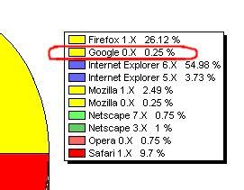 1114268295google_browser