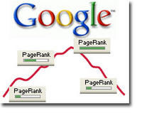 1152968185pagerank-789769