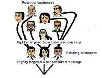 1160687270viral-marketing