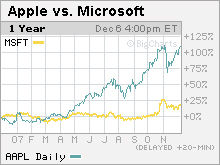 1197297469071206-apple-vs-msft