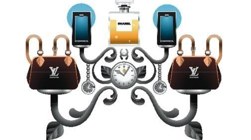2008 Leading Luxury Brands