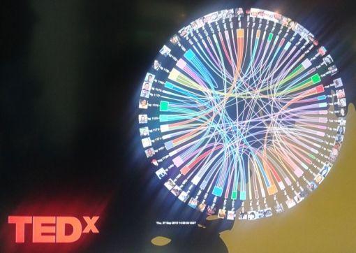 2012sep KA DC TEDxAmsterdamED visualisatie