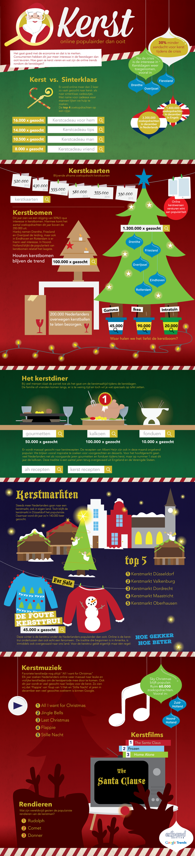 20151222 Kerst infographic