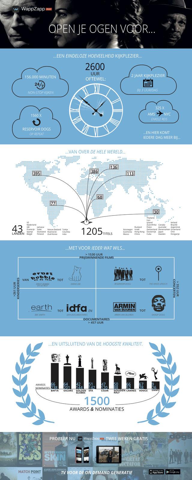 infographic-wappzapp
