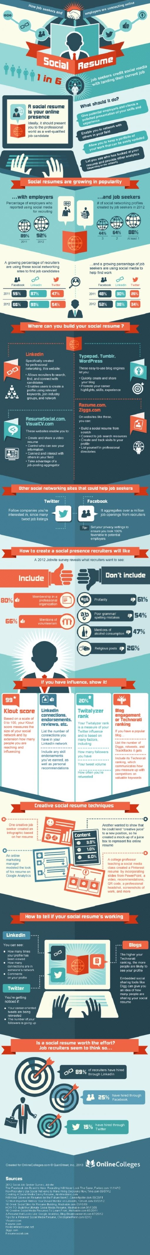 374230-infographic-social-resume