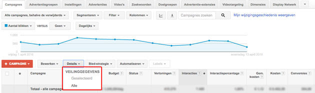 6-analyses-rendabel-adwords-3