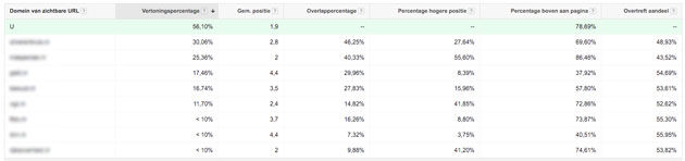 6-analyses-rendabel-adwords-4