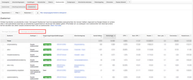 6-analyses-rendabel-adwords-6