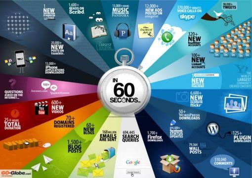 60_seconds_2