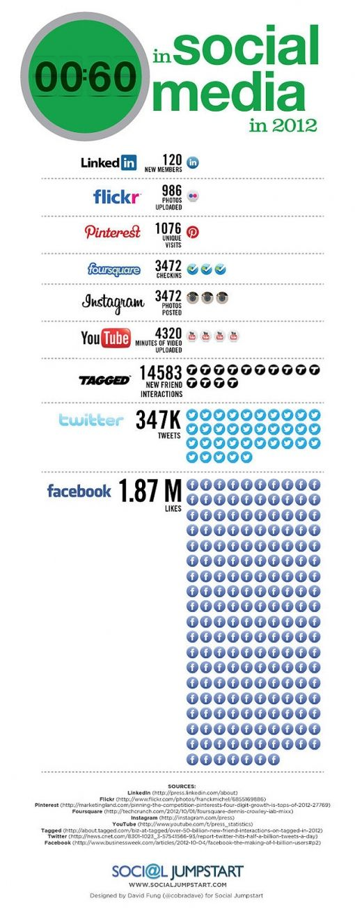 60-seconds-social-media