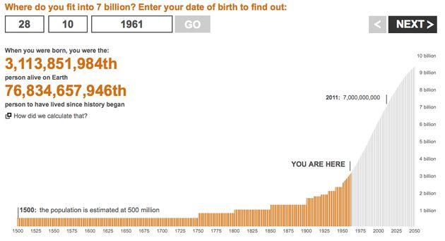 7 Miljard mensen, welk nummer ben jij ?